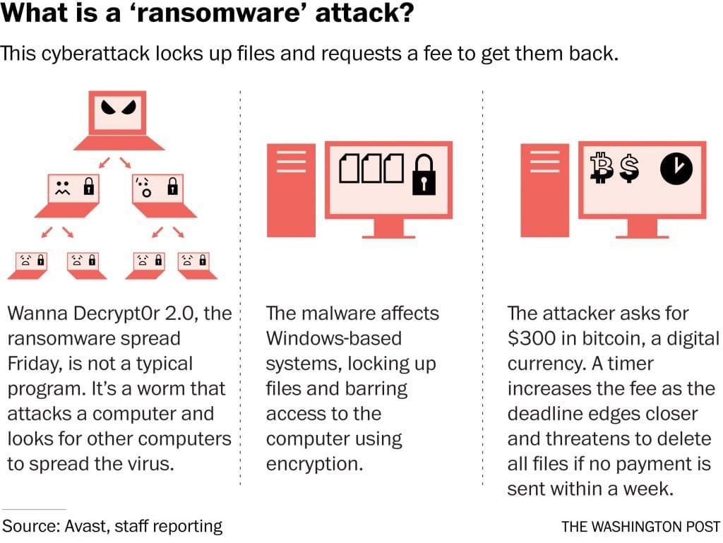 电脑勒索病毒之谜:用户如何能确保电脑安全的照片 - 2