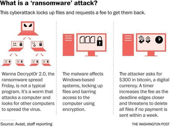 电脑勒索病毒之谜:用户如何能确保电脑安全
