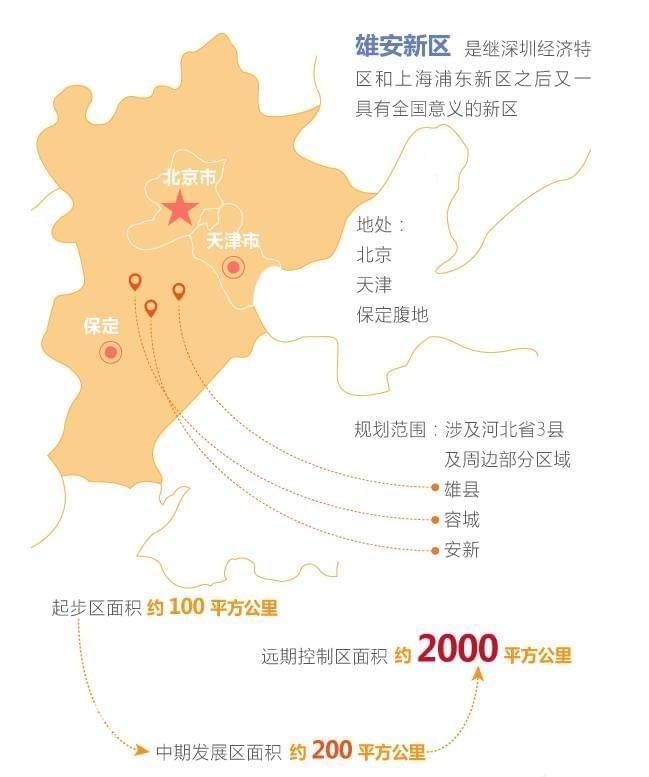 科普丨国家级新区、经济特区、开发区、自贸区有何区别?