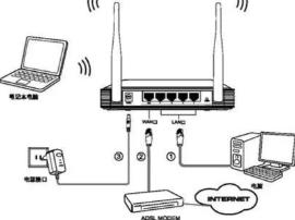 路由器安全问题:WiFi密码暗藏玄机