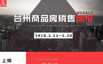 台州楼市周报(5月14日~5月20日):总成交1422套 温岭位居