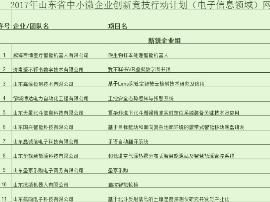 """山东""""竞技行动""""电子信息领域网上初选结果开始公示"""