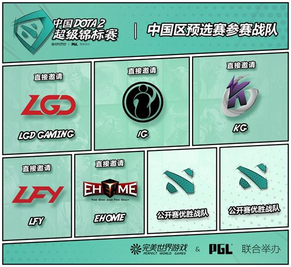DOTA2中国超级Major直邀名单公布 直邀OG饱受争议