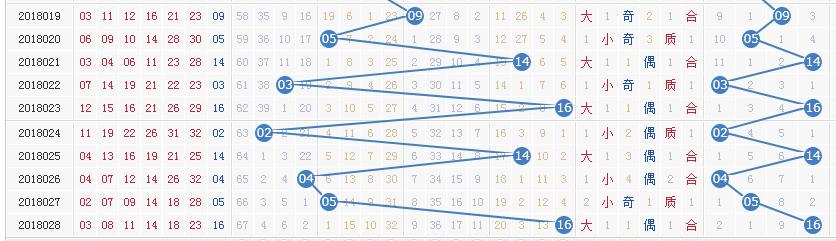 独家-[清风]双色球18029期专业定蓝:蓝球12 16