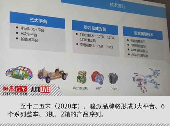 四年推十余款新车 天津一汽公布骏派发展战略