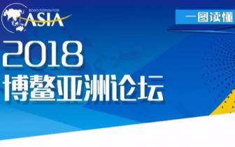 一图看懂:博鳌亚洲论坛2018年年会有何看点?