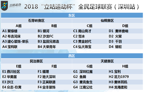 2018全民足球联赛深圳站32强抽签分组揭晓