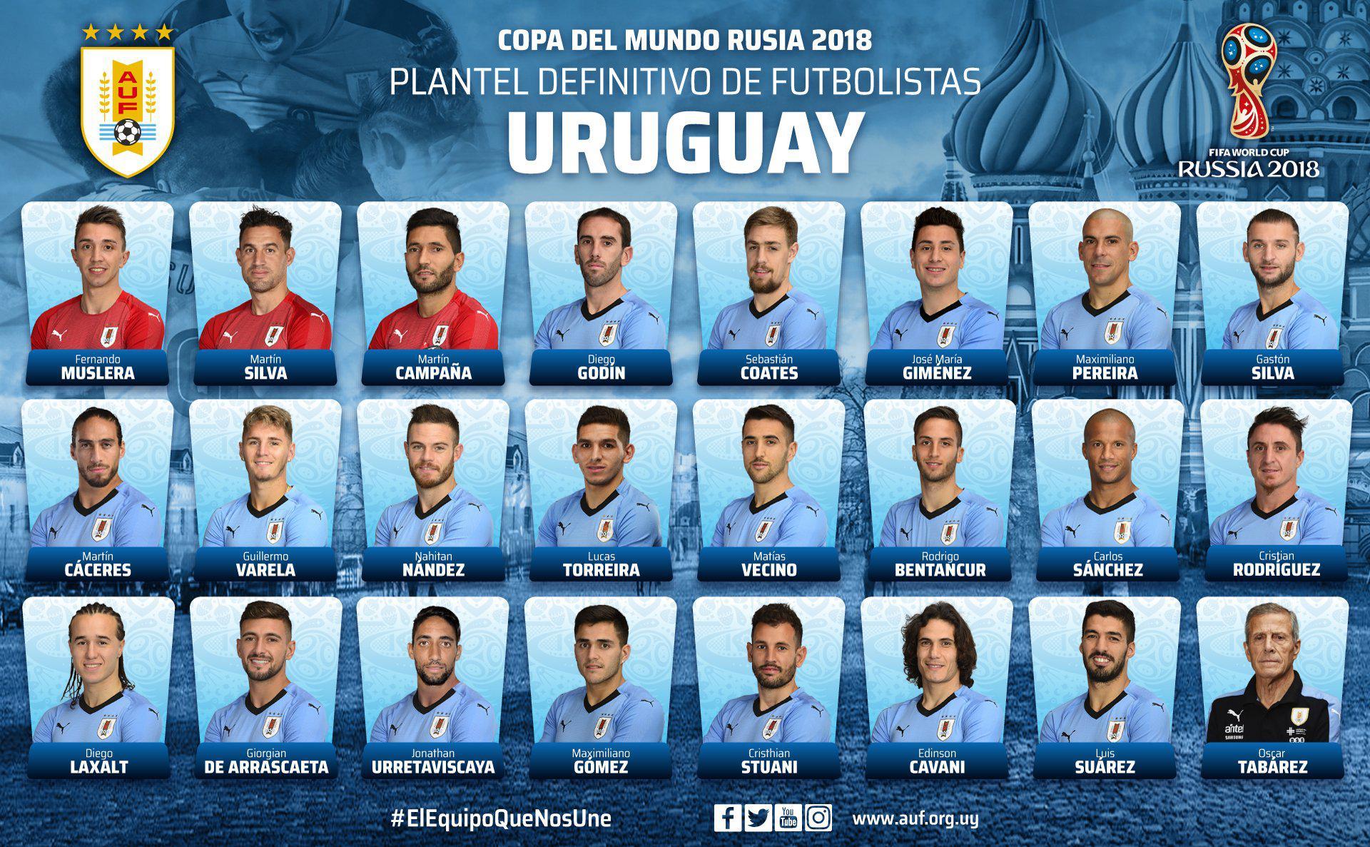 乌拉圭世界杯23人:苏亚雷斯卡瓦尼领衔 马竞双闸