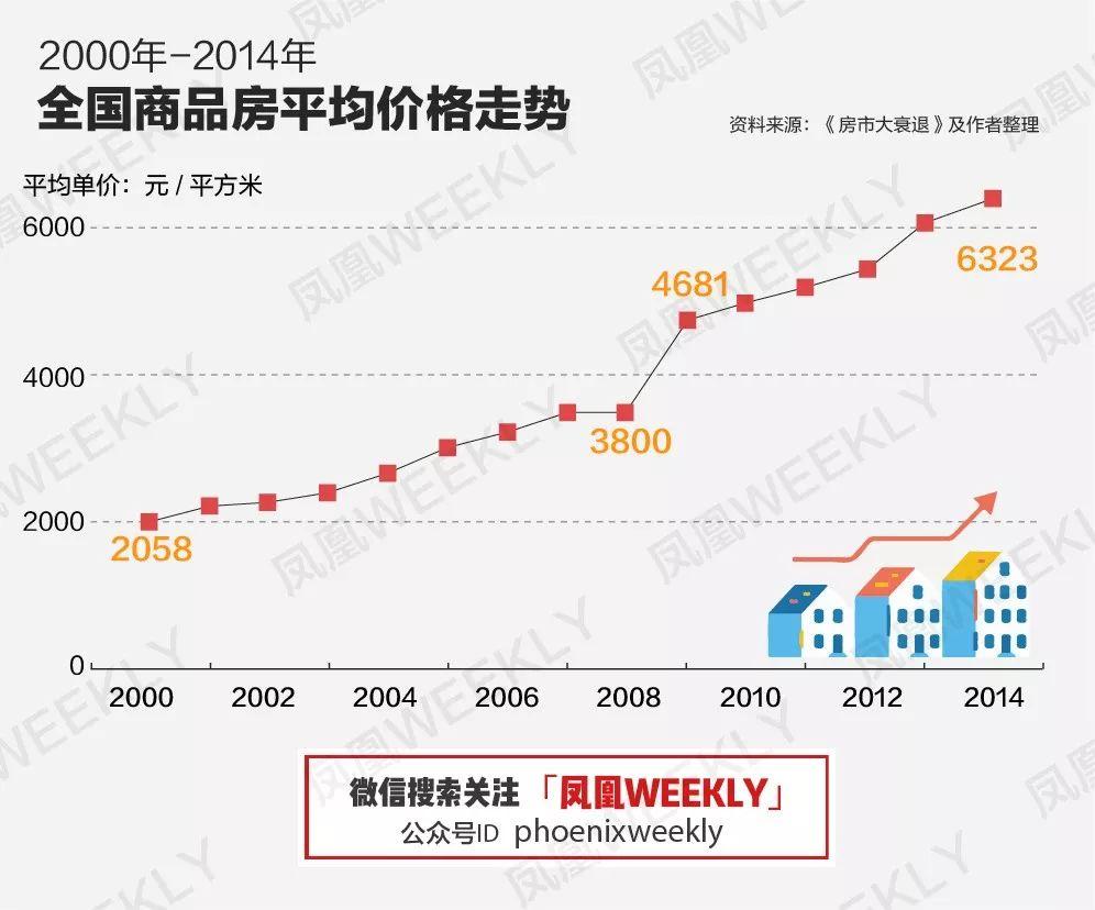 中国式买房困局:那些拒绝啃老的人,现在后悔了吗?