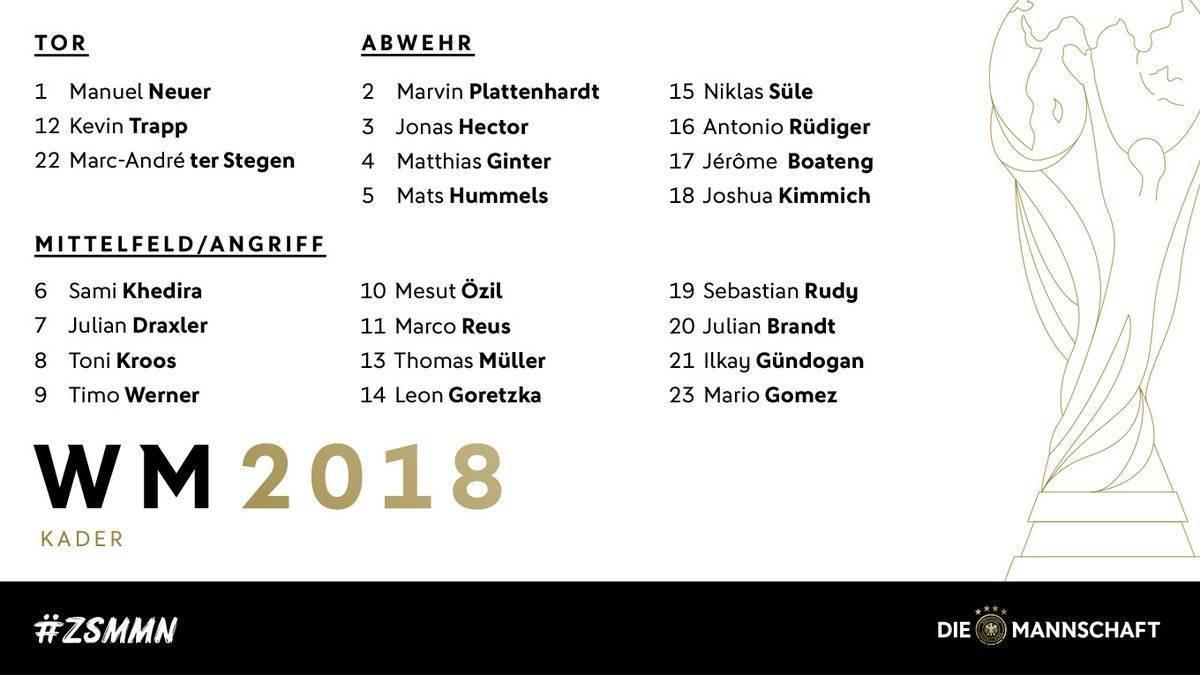德国23人大名单:诺伊尔罗伊斯入选 莱诺萨内无缘