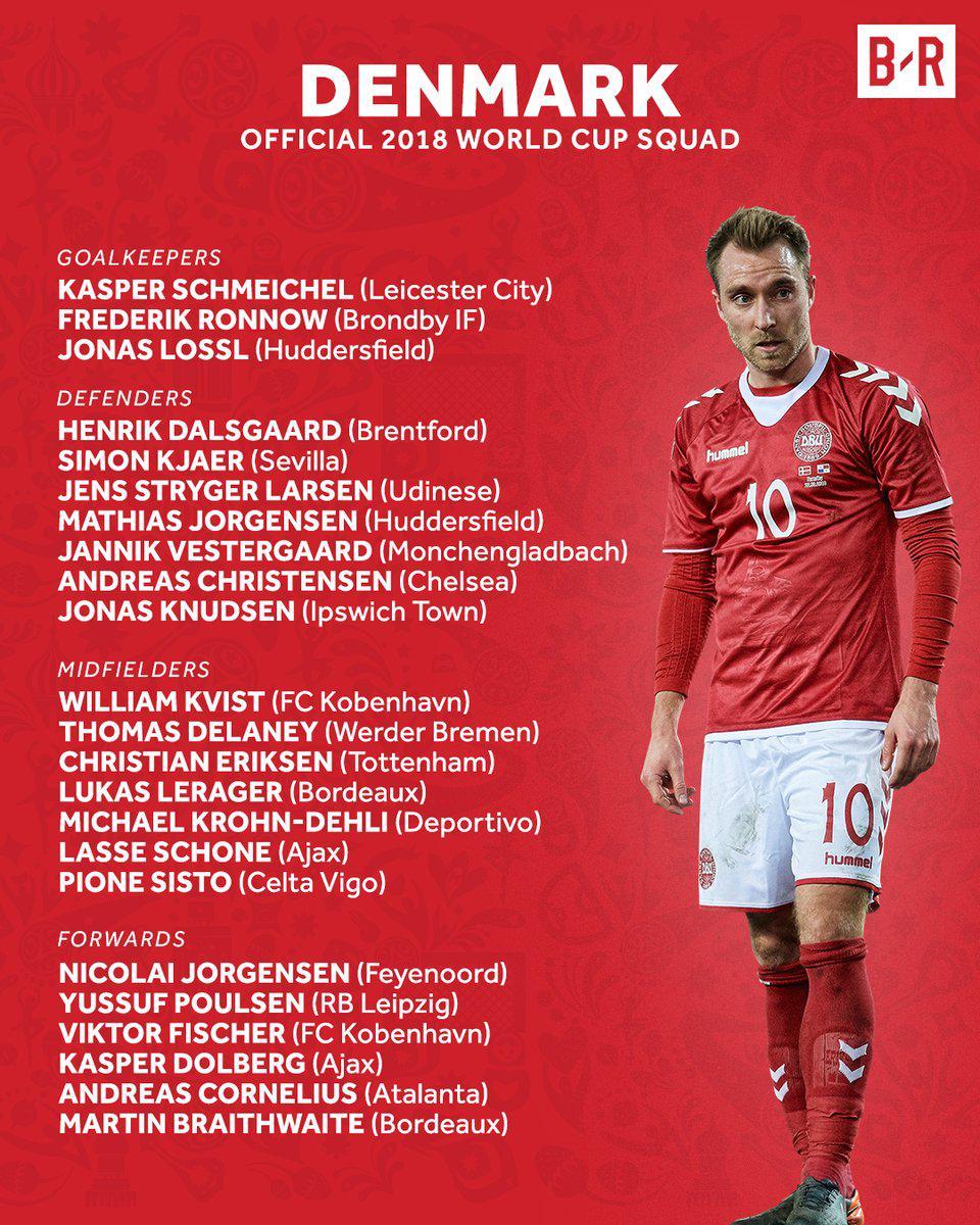 丹麦世界杯23人:英超司令官领衔 本特纳遗憾无缘