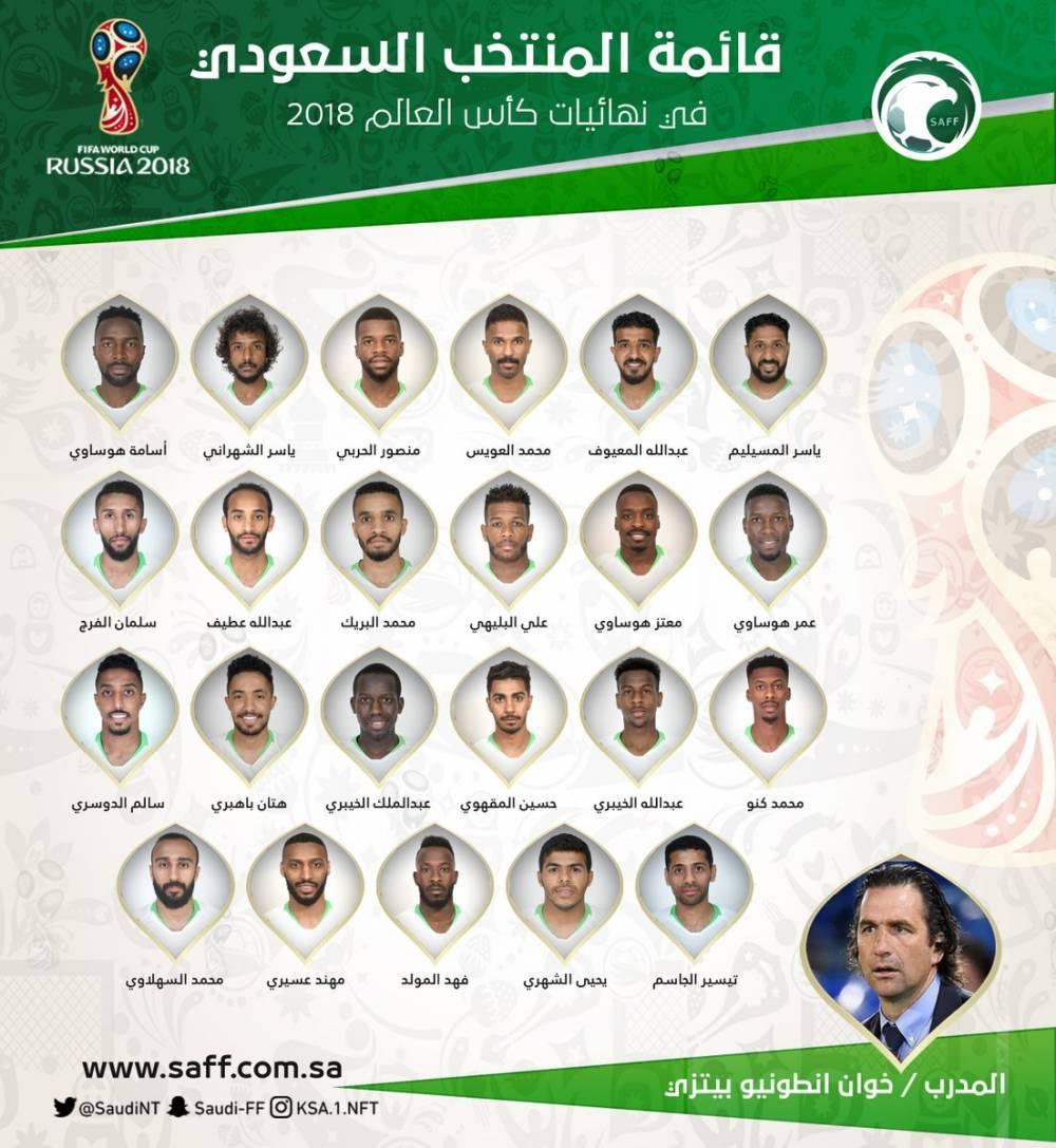 沙特23人名单:国内联赛班底 西甲0出场租将入围