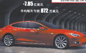 特斯拉上海建厂盼借中国脱困 能否撑到投产日?