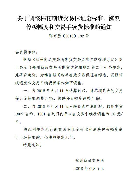 郑商所 棉花期货合约交易保证金标准调整为7%