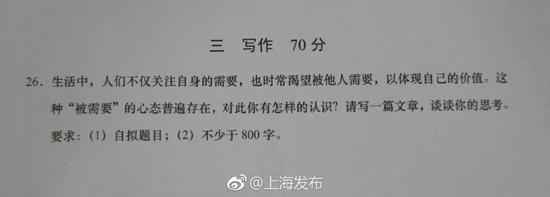 高考作文|上海卷:对被需要心态的认识