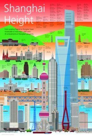 60秒!最新的上海城市形象片来啦 先睹为快吧!