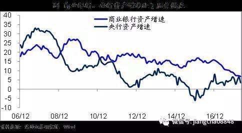 海通姜超:货币没放水 房地产或基本失去投资价值