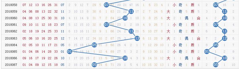 独家-[清风]双色球18068期专业定蓝:蓝球09 13