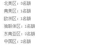 DOTA2 TI8海选&预选14日开战:中国区两名额花落谁家