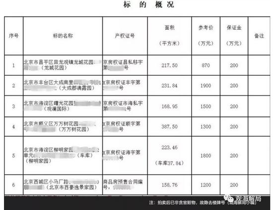 铁道部巨贪被妻坑获无期徒刑 北京数套豪宅曝光