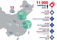 """法国对中国海归重视度再升级:从""""留法学友俱乐部""""到""""中国留法校友会"""""""