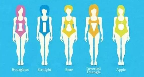 女人的身材有五种 你属于哪一种?