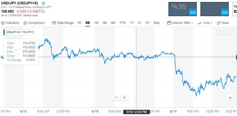 全球股民的世界悲:特朗普的贸易战带来市场恐慌