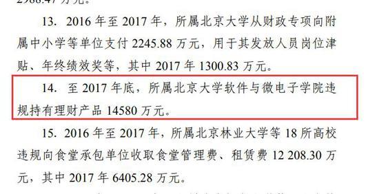 北京大学一所学院被查出违规持有1.4亿理财产品