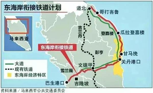 马财长谈中马合建东海岸铁路:已付200亿 取消不合理