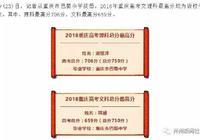 围观学霸!重庆高考文理科最高分竟是小学同班同学