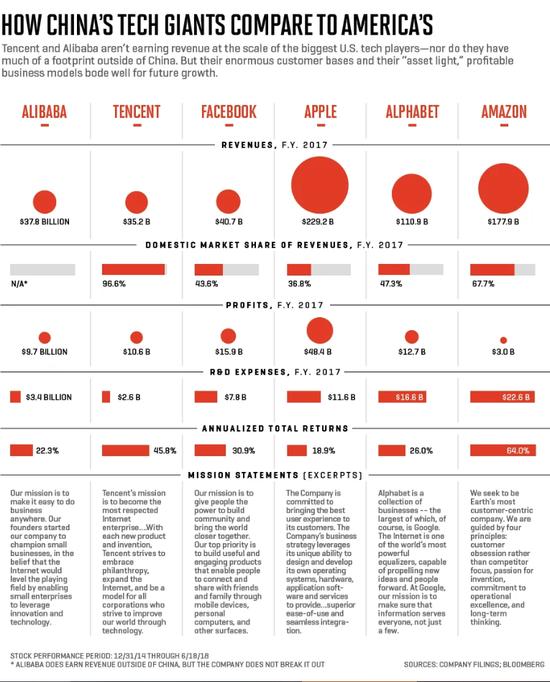 二马相争:解读阿里与腾讯的互联网霸权之战