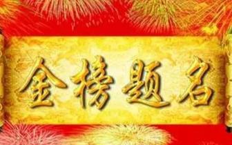 热烈祝贺忻州创奇高中2018高考再创辉煌