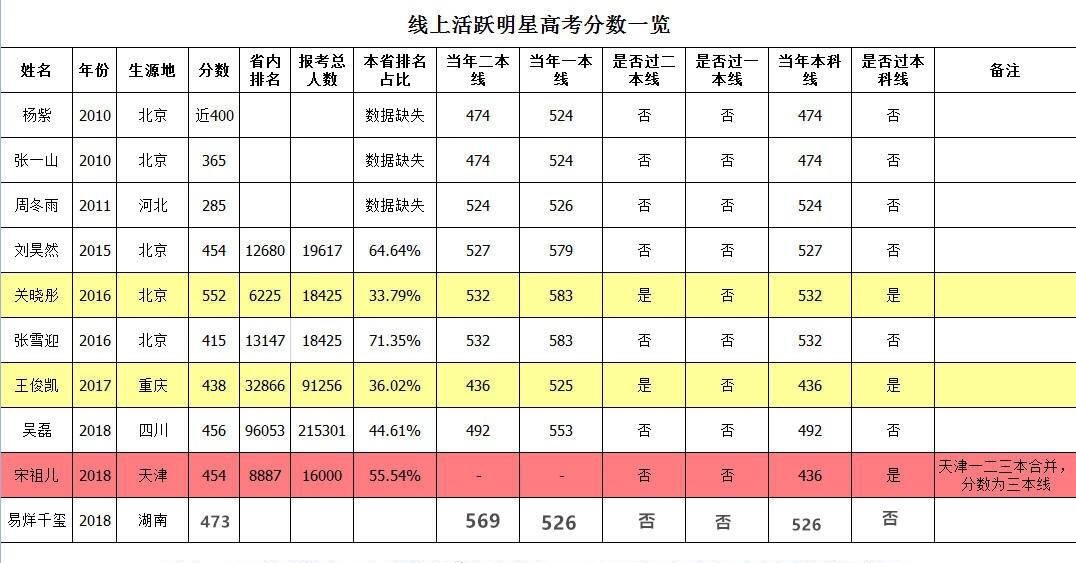 betway必威唯一官方网站 24