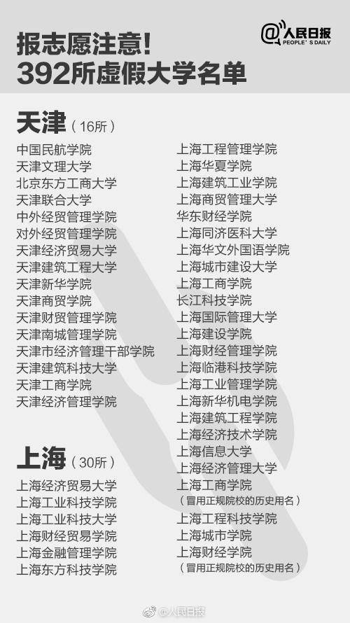 """转发提醒!全国392所""""野鸡大学""""曝光名单"""