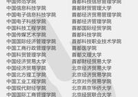 """报志愿注意!全国392所""""野鸡大学""""名单曝光"""