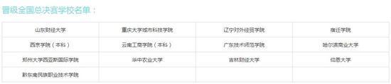 """""""中华会计网校杯""""第八届全国校园财会大赛全国省复赛圆满结束"""