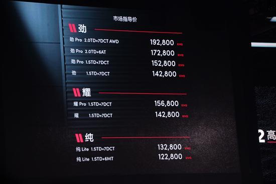 售12.28万-19.28万/8款车型 领克02上市
