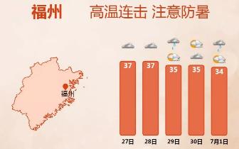 27日闽侯局地最高温44.9℃ 你感受到了吗?