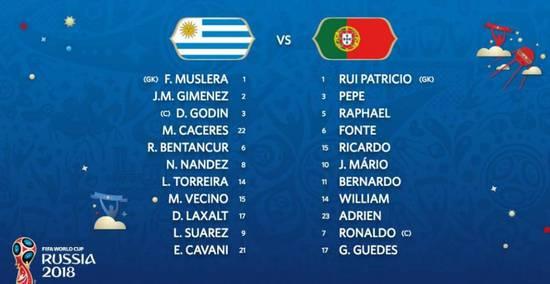 葡萄牙VS乌拉圭首发:C罗带头冲锋 苏牙搭档卡瓦尼