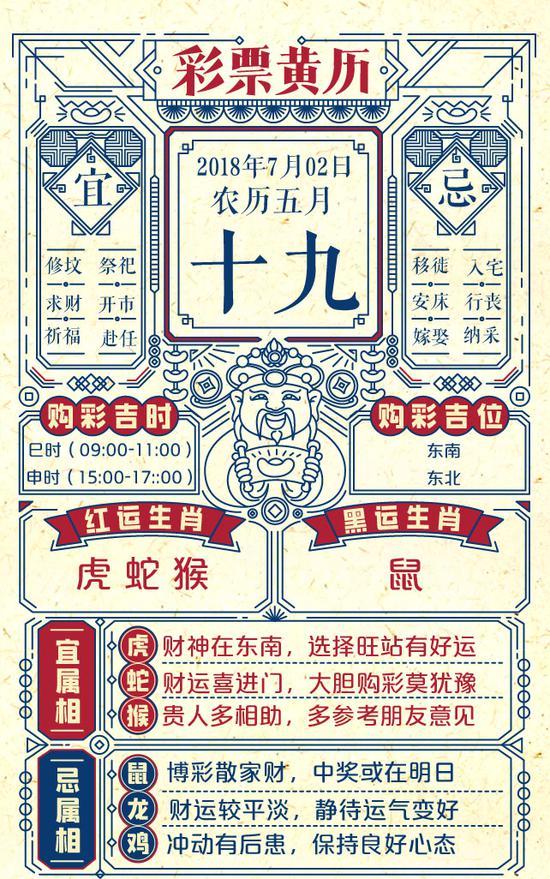 北京PK10开奖直播_生肖虎蛇猴迎财运 今日此吉时购彩中奖概率翻倍