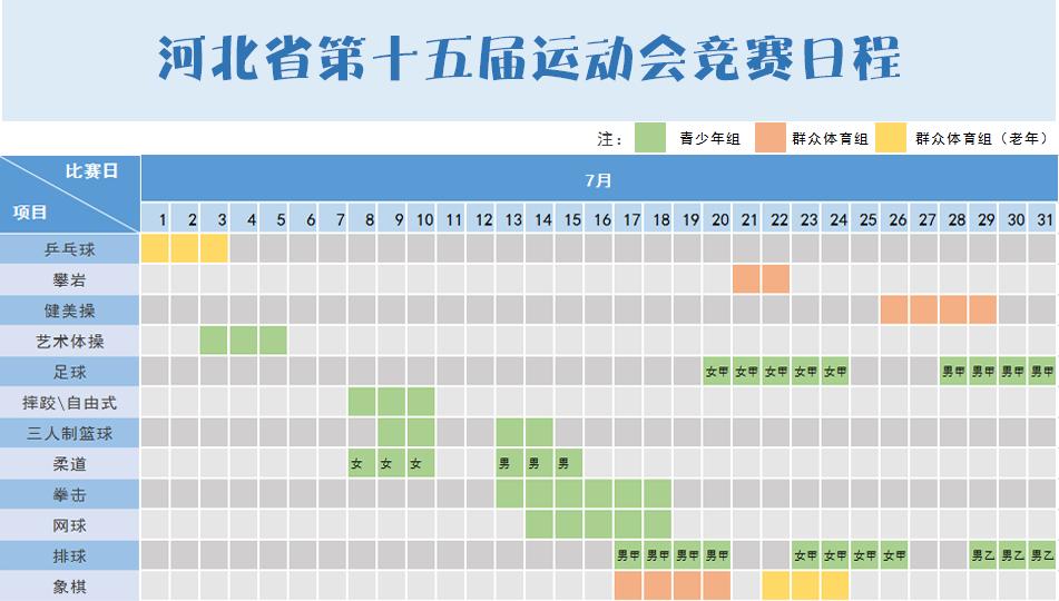 快收藏!河北省第十五届运动会赛程出炉