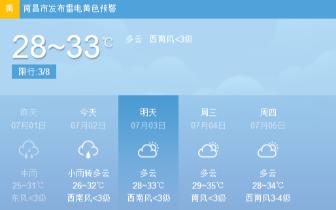 """本周南昌天气前雨后晴 最高气温重返""""3""""字头"""