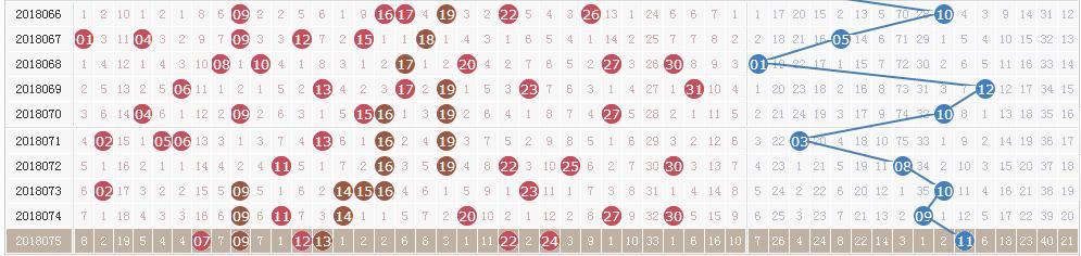 双色球第18076期开奖快讯:红球两组连号+蓝球13