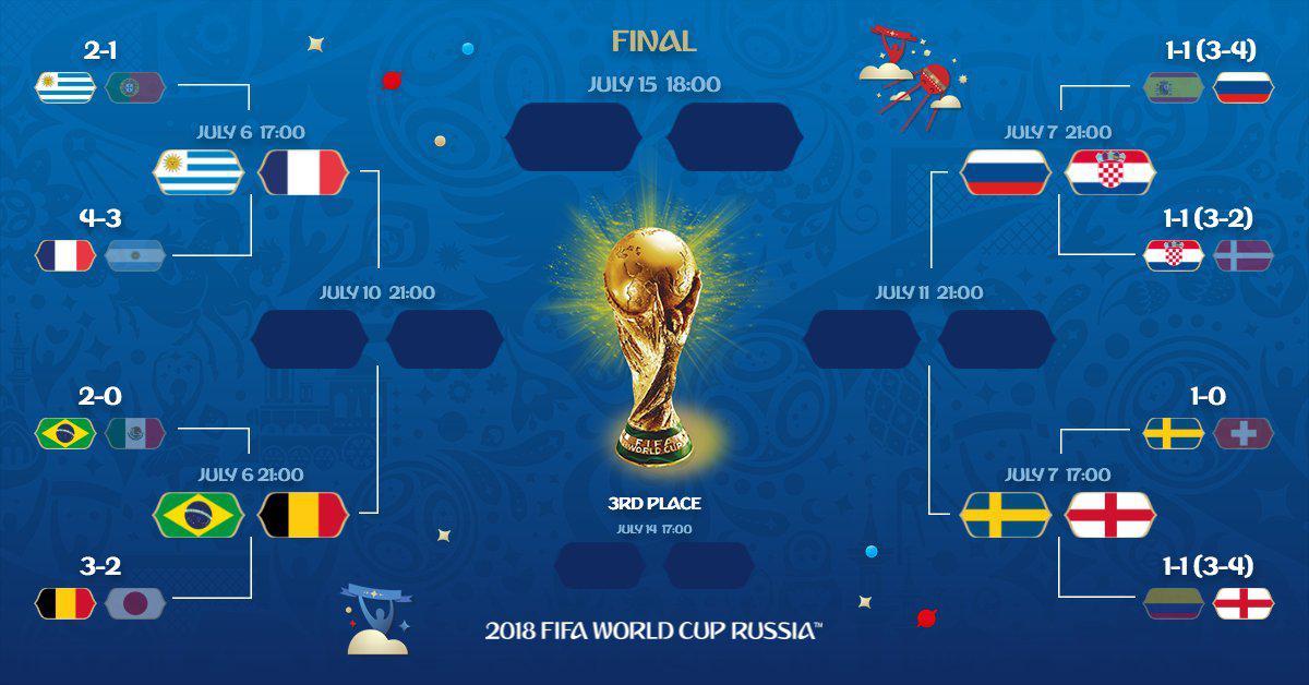 最极端世界杯8强!残暴左边=大巴黎内战 但右边…