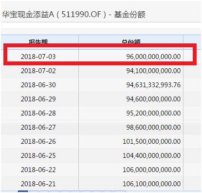 A股最后1分钟 1000亿基金竟出现6000万乌龙指