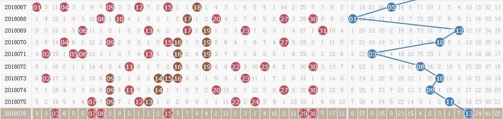 双色球第18077期开奖快讯:红球一组同尾+蓝球10