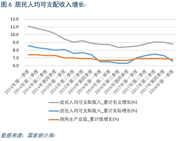 中国与世界gdp增速图_2018年中国gdp增速