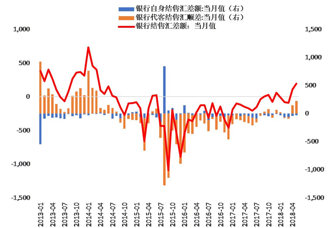 李奇霖:中美互征关税 会引发人民币新一轮贬值吗?