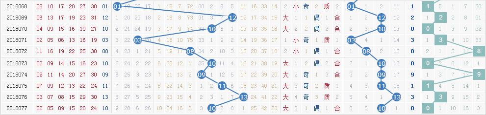 独家-[清风]双色球18078期专业定蓝:蓝球06 16
