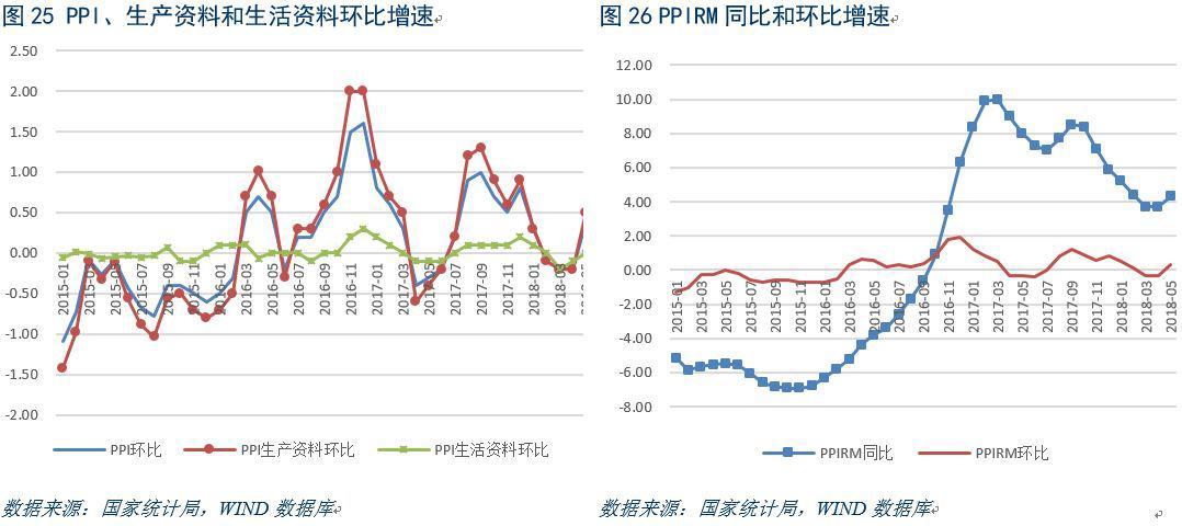 清华报告:本轮贸易战最大的风险不只局限于中国